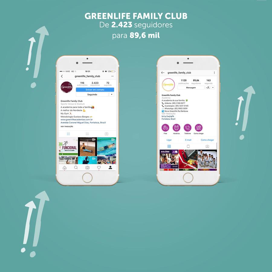 GREENLIFE FAMILY CLUB