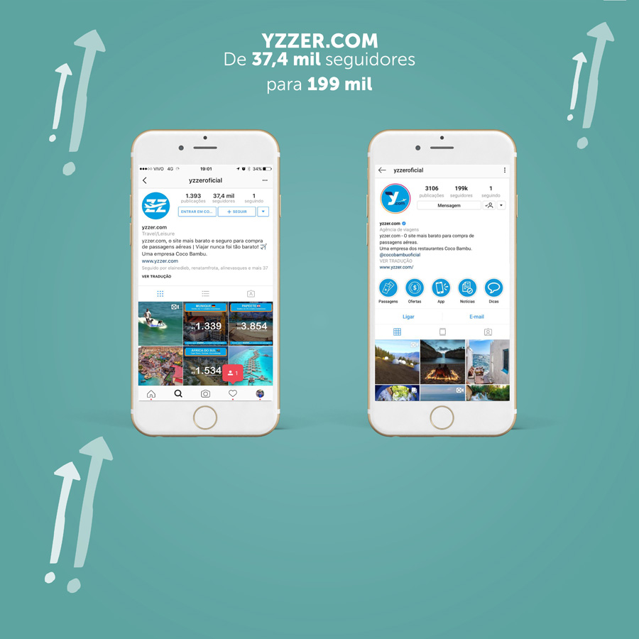 YZZER.COM